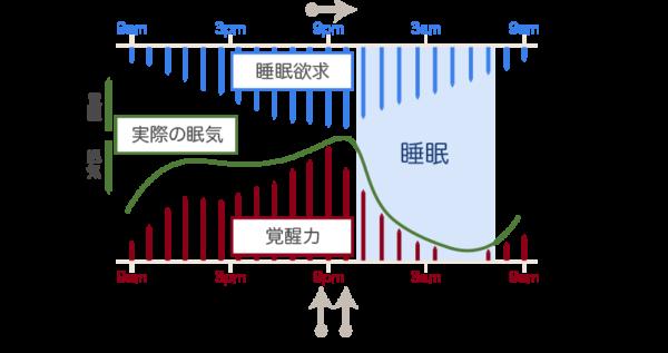 https://www.e-healthnet.mhlw.go.jp/information/heart/k-01-002.html